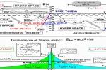 Tesline eterske tehnologije - pokretač treće tehnološke revolucije